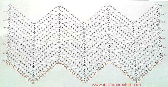 patrones-chevron-crochet