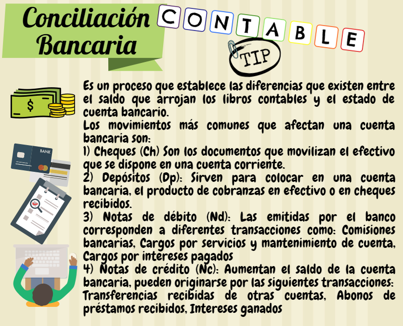 conciliacion bancaria