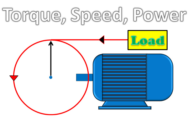 speed as well as Power of electrical motor as well as the human relationship How To Calculates the torque, speed as well as Power of electrical motor as well as the relationship