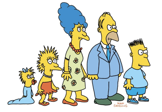The Simpson family in 1987
