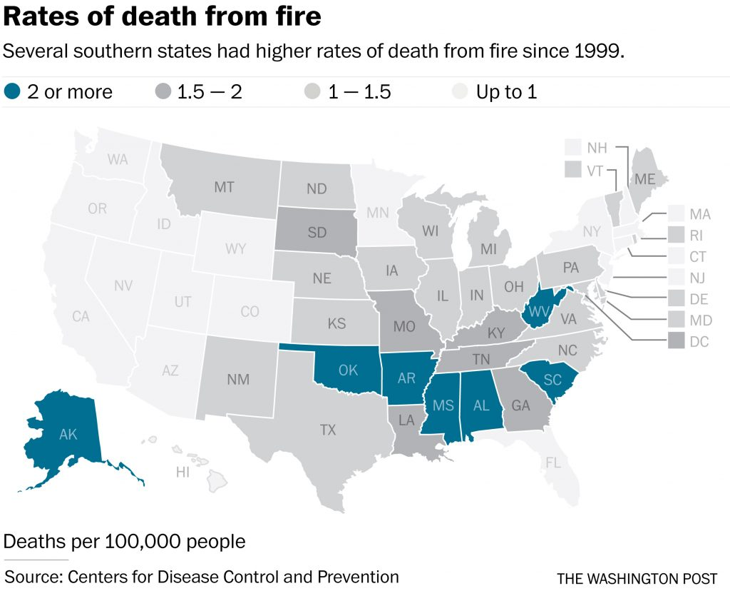 fire death risk in the us