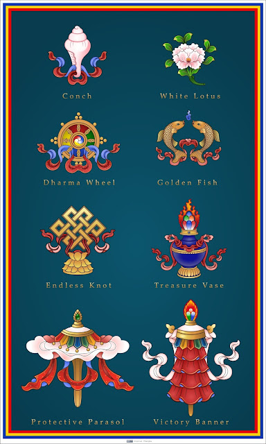 Tibetan Buddhism And Culture The Verses Of The Eight Noble