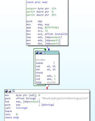 Coding | Reversing