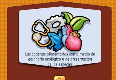 http://cte.seebc.gob.mx/pta/app/cuarto/naturales/bloque2/act4/PA6_CN_B2_OA_10024.swf