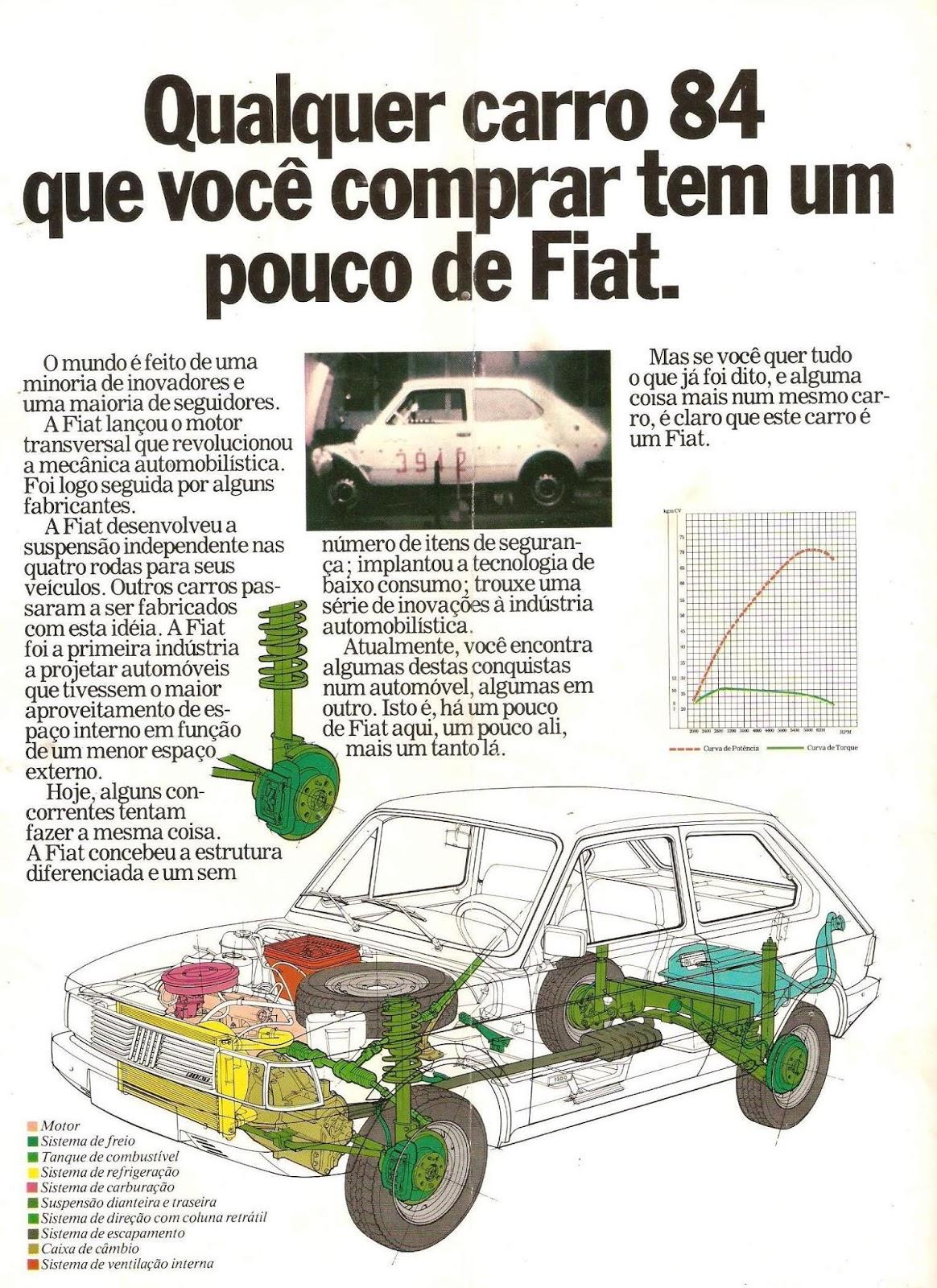 Campanha da Fiat em 1984 que apontava as inovações dos automóveis produzidos naquele período