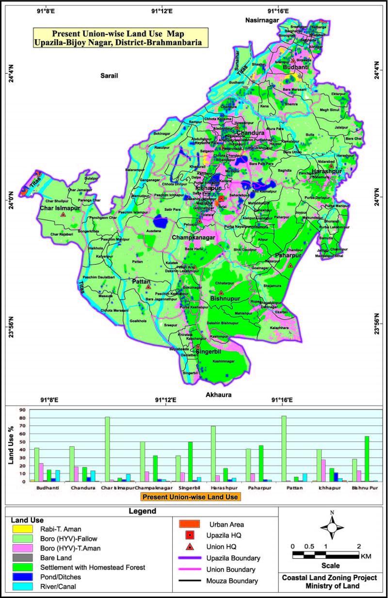 Bijoynagar Upazila Land Use Mouza Map Brahmanbaria District Bangladesh