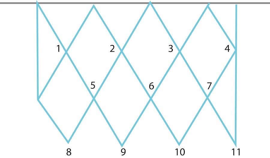 esquema de tejido de la red