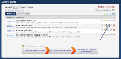 Mudah Membuat Histats Counter pada Blog
