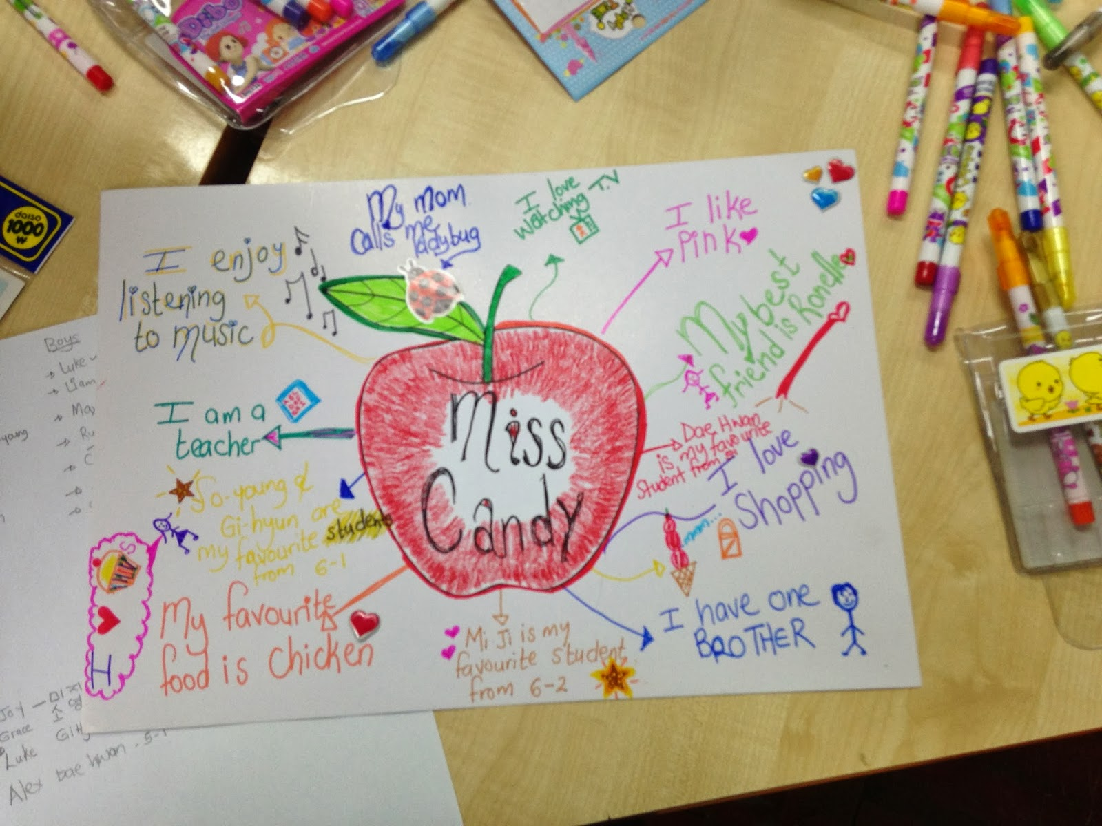 Esl Candy Mind Mapping Me