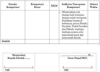 Perangkat Pembelajaran Pemetaan SK KD PKn Kelas VI Semester 1 SD/MI, https://bloggoeroe.blogspot.com/