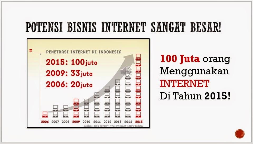 pengguna internet di indonesia