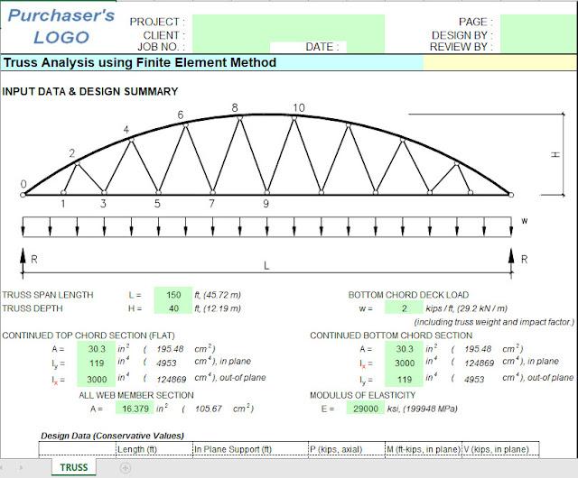 Truss Analysis using Finite Element Method - Engineering Society