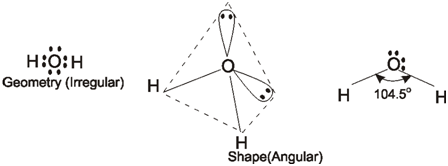 Prediction of Shape of Molecules by VSEPR Theory