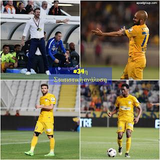 ΑΠΟΕΛ 5-5 ΑΕΚ.. στις κίτρινες | Η στατιστική πλευρά της #34ης αγωνιστικής (8η Β' φάση πλέϊοφς)