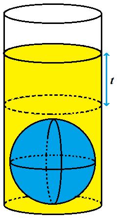 Menghitung Volume Air : menghitung, volume, Menghitung, Volume, Bangun, Ruang