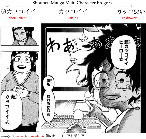 Shounen Manga Main Character Progress from kakko warui to chou kakko ii shown in the manga boku no hero academia