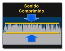Características del Efecto Compresor