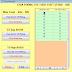 Hướng dẫn sử dụng phần mềm thi thử THPT Quốc gia