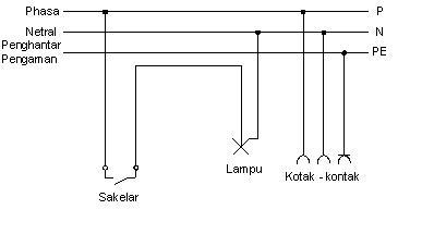 Gambar Diagram Instalasi Sakelar Lampu Kotak Kontak Gambar ...