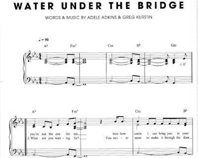 "<img alt=""Water Under the Bridge"" src=""water-under-the-bridge.png"" />"