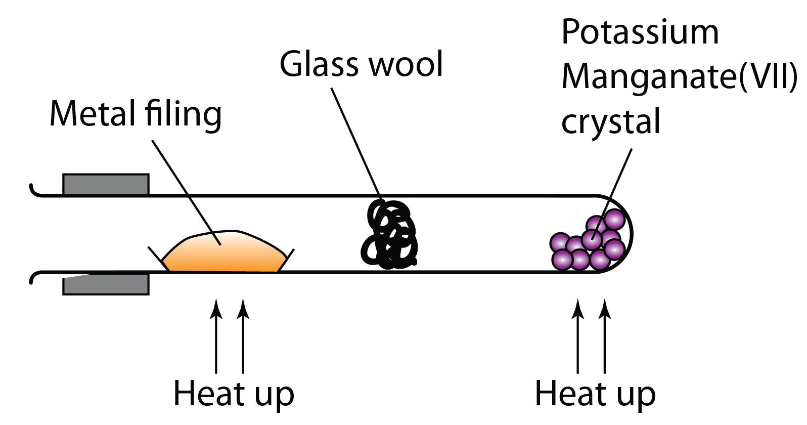 Series Of Reactivity Of Metals