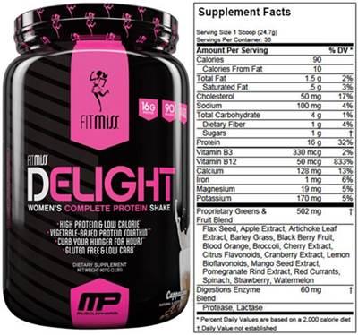 Tabla nutricional de la proteína whey para mujeres Delight de Fitmiss