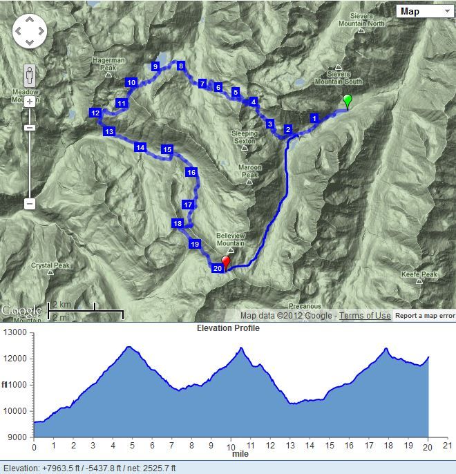 CO-Runner: The Four Pass Loop