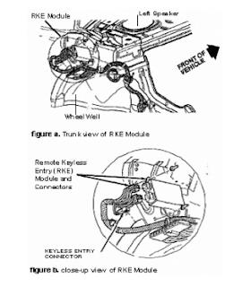 1998 Pontiac Grand Am Key Fob Programming Instructions
