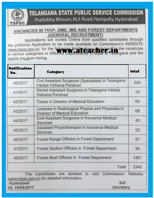 TSPSC Recruitment for 2345 in Various Departments