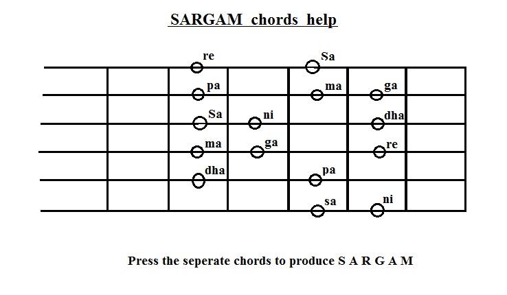 Guitar pani da guitar tabs : Guitar : pani da guitar tabs Pani Da Guitar Tabs or Pani Da' Pani ...