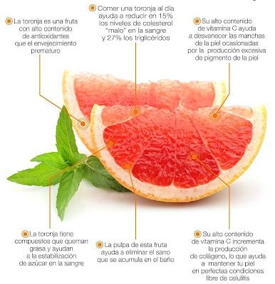 La toronja reduce el colesterol o lo regula, a demás es una fruta que reduce la cantidad de piedritas en el estomago.