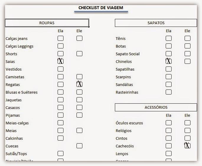 Checklist de Viagem - Confissões de Viagens