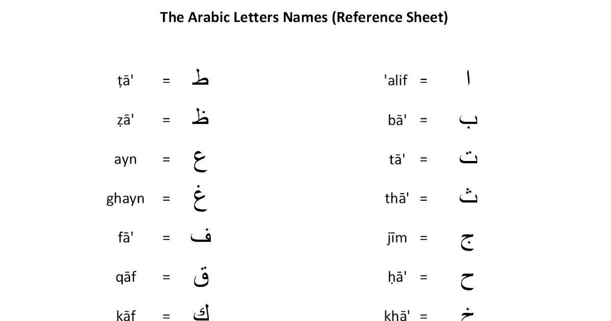 mikahaziq: Arabic Alphabets Worksheet for Mikail 24 Sep 2013