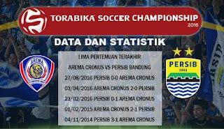 Arema Cronus vs Persib Bandung: Duel Gengsi dan Target Posisi