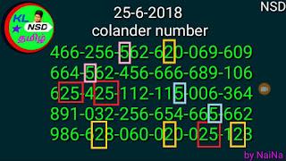 25-06-2018 calendar guessing  win win W-466 kerala lottery guessing  by Raja Naina
