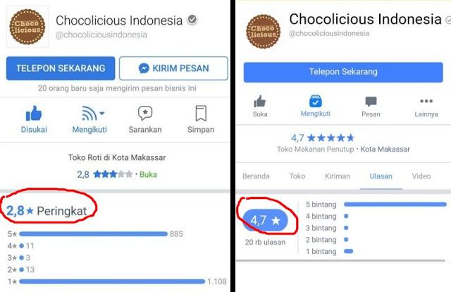 Mantap! Solidaritas Muslim & MCA Bikin Chocolicious Indonesia Naik 4,7 Setelah Diserang Kaum Intoleran