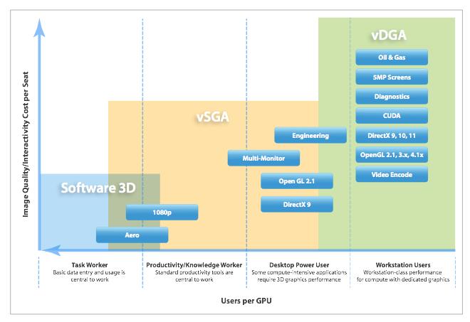 Elastic Sky Labs: VMware Horizon Suite Insights