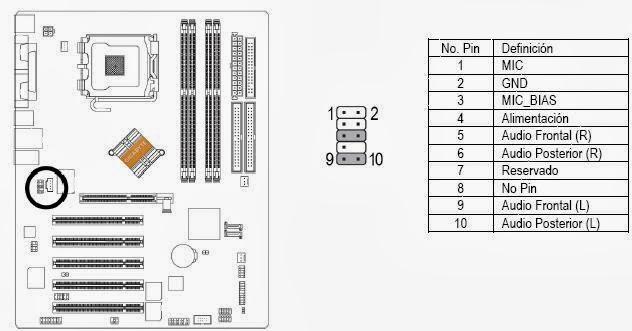 Conectores: Conectar el Panel Frontal de Audio a la