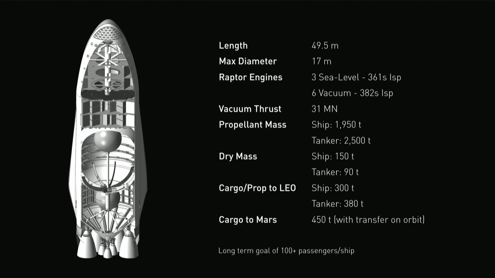 hight resolution of  spacex mars colonial transporter schematic 08 ship