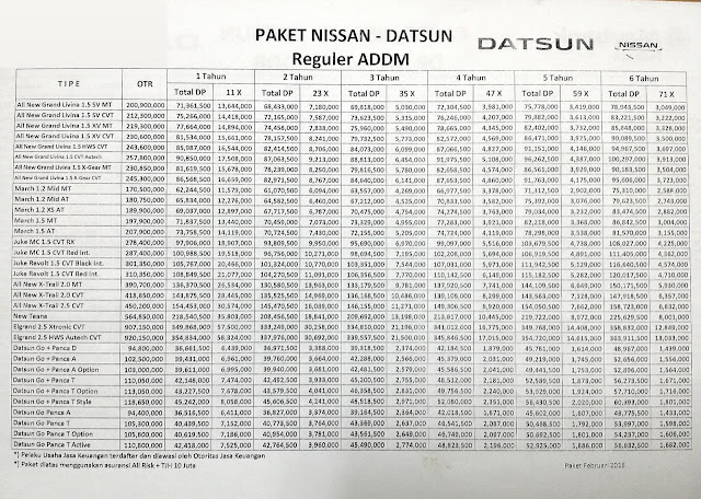 Kredit Nissan Datsun Bunga Ringan DP Normal