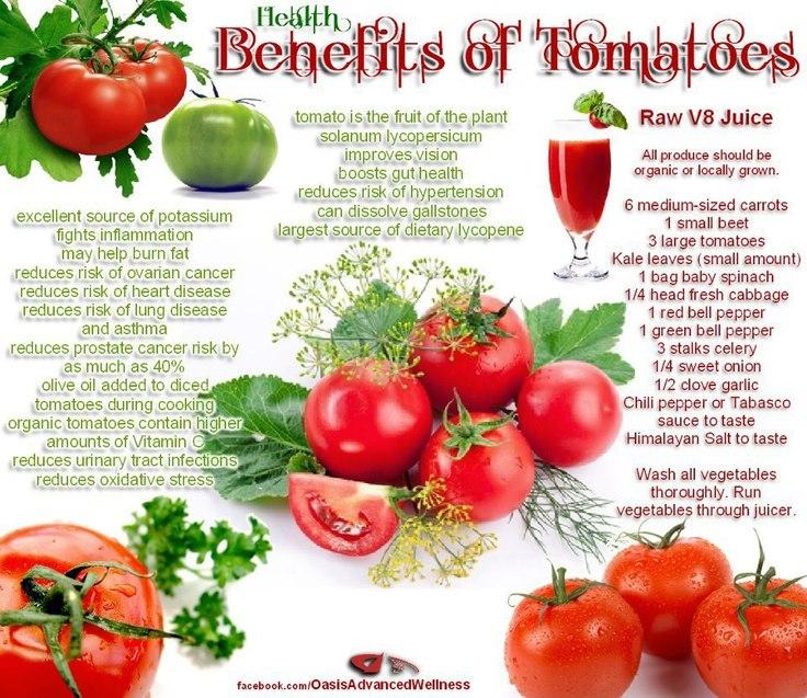 ShowMe Nan: Benefits of Tomatoes