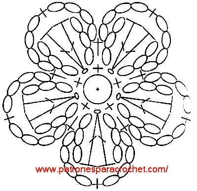 patron de flor crochet para usar en manta