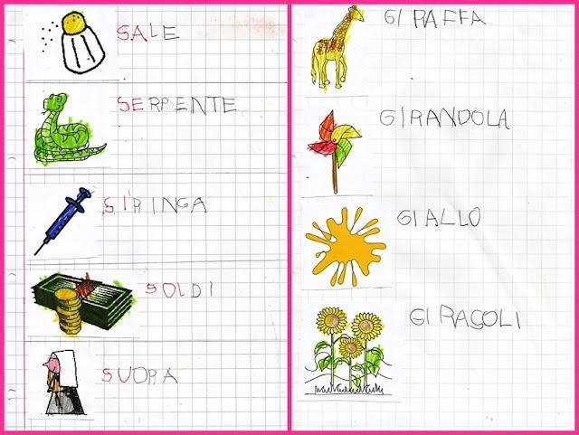 Studiamando liberamente disegni da colorare di parole che iniziano con for Parole con gi
