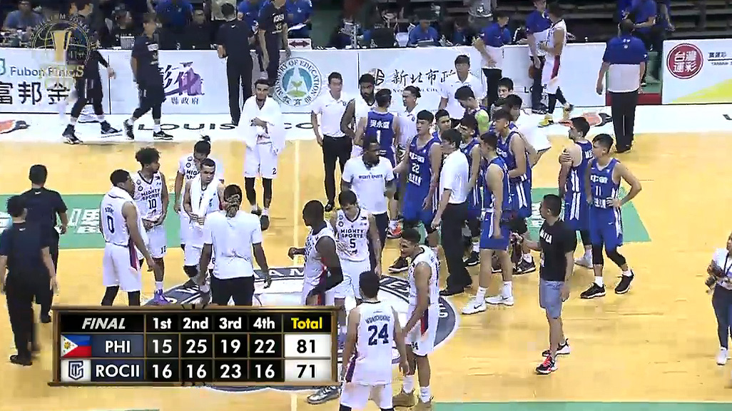 Mighty Sports Philippines def. Chinese Taipei B, 81-71 (REPLAY VIDEO) Jones Cup 2019 Champions!