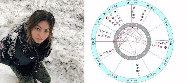 WIki Thylane Blondeau birth chart horoscope & personality traits