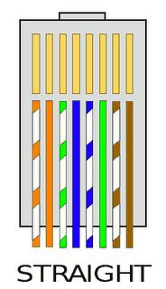 Cara Membuat Standard Kombinasi Kabel UTP RJ45, Straight dan Cross