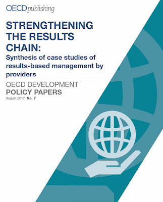 OECD Synthesis Report on Results-Based Management