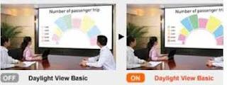 ottimizzazione immagine videoproiettore