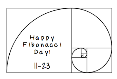 Image result for fibonacci day