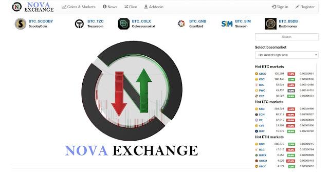 đóng cửa của sàn giao dịch Novaexchange